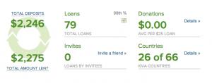 kiva loans account