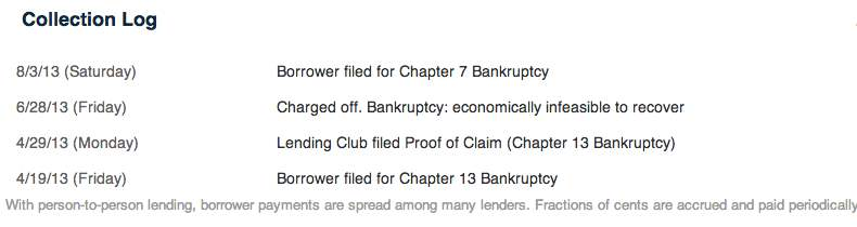 Lending Club Review: Bankrupt Note